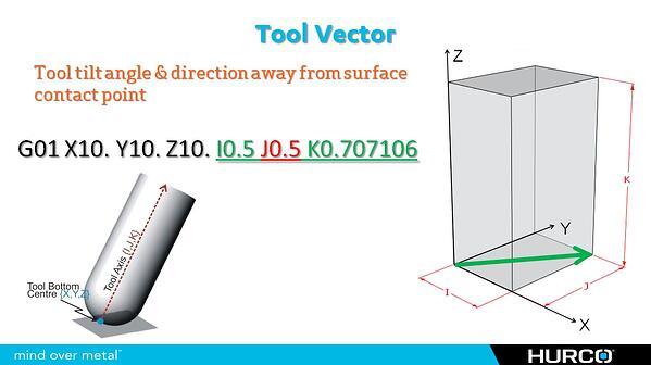 Tool Vector 20