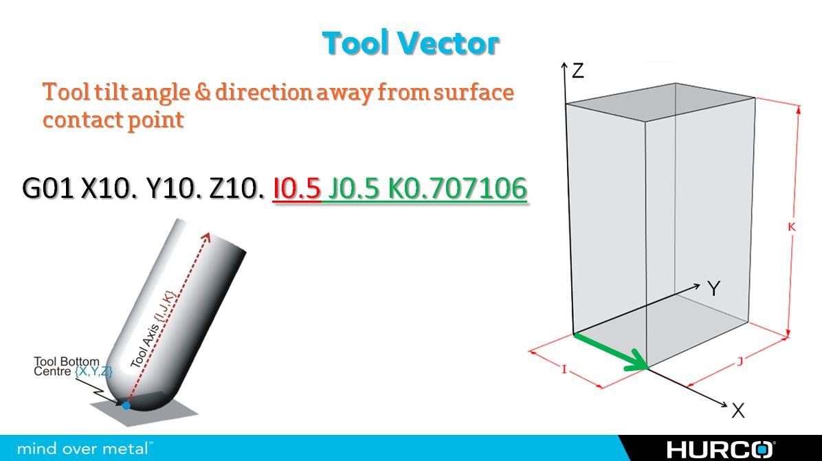 Tool Vector 10