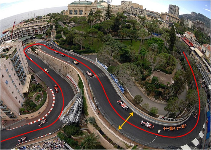 Roadrace Analogy
