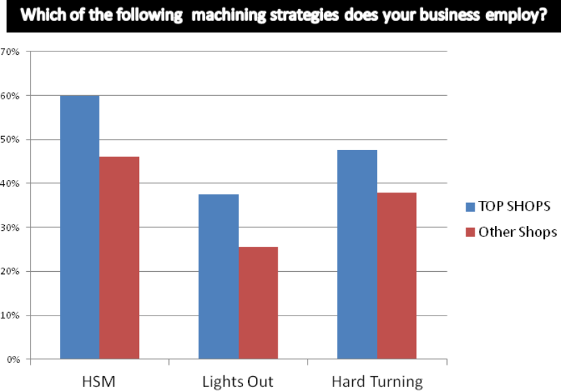 C  Users smithmag Bluetooth Software Pictures top shops chart machining strategies