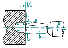 Rotary Broach Diagram 2