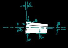 Rotary Broach Diagram 2