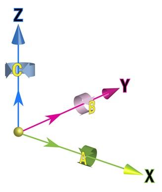 5axis configuration 1