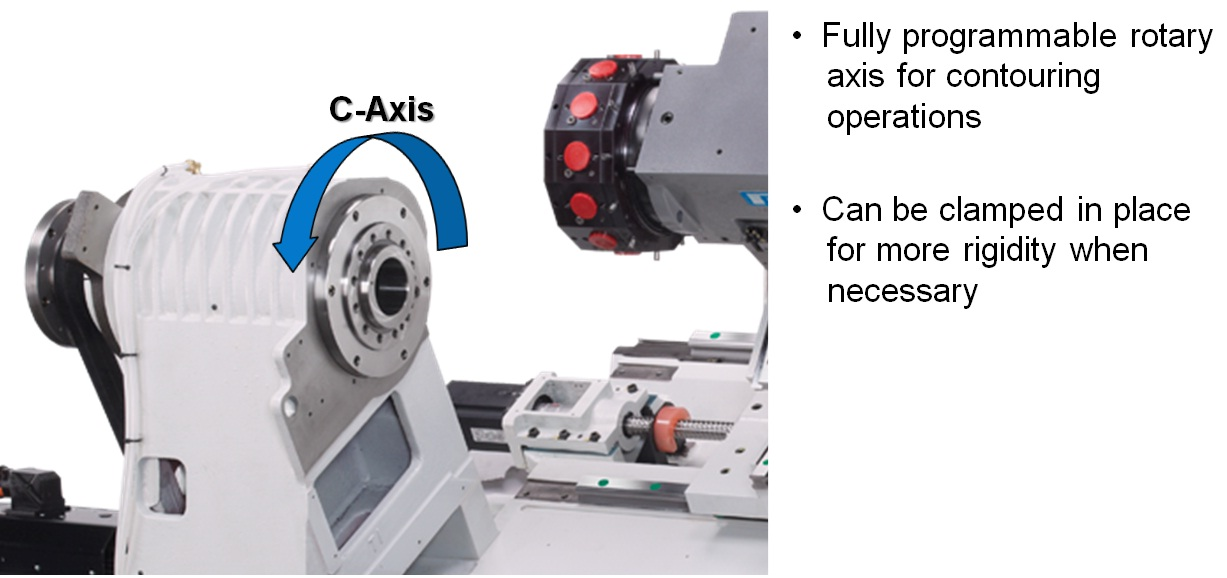 An Introduction to Mill-Turn Technology