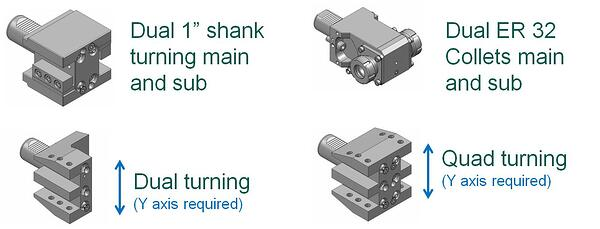 Mill Turn tooling, dual shank, dual turning, dual collet, quad turning