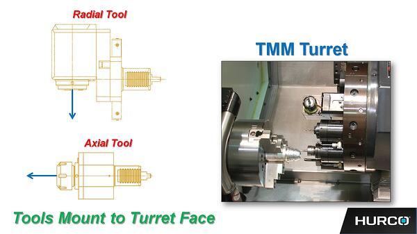 Mill Turn 14